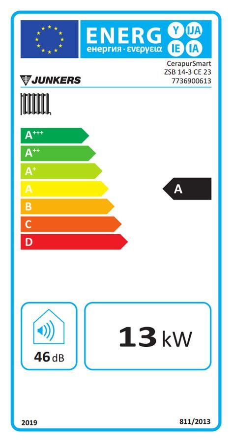 CerapurSmart | Pie sienas stiprināmie kondensācijas tipa gāzes katli | Kondensācijas tehnika ...