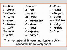 Military Alphabet Chart - hulustream