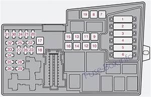 Fuse Box Diagram  U0026gt  Volvo S40  2004