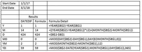 Worksheetfunction Datedif  Kidz Activities