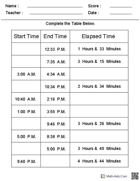 22 Best Telling Time Printables Images On Pinterest  Learning, The Hours And English