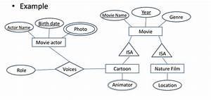 Logic Diagram Isa