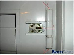 Rglage Porte Extrieur PVC