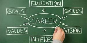 Education Commi... Vocational Service Quotes