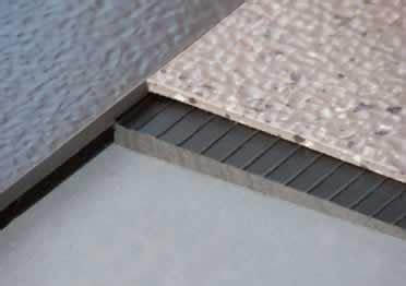 Stylish Concrete Floor Leveler To Consider