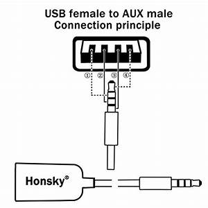 Pack Of 2  Honsky Premium Usb To 3 5 Mm Audio Stereo