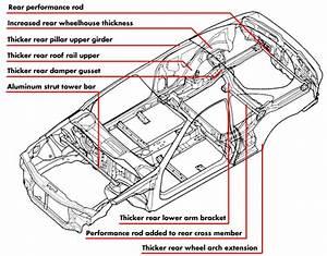 1996 Usdm Itr- Acura Press Vehicle - Honda-tech