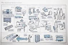 business model canvas images business model
