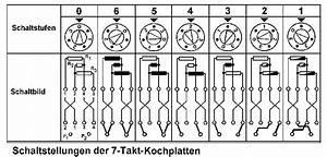 Ohmscher Widerstand Berechnen : ohmscher widerstand ~ Themetempest.com Abrechnung