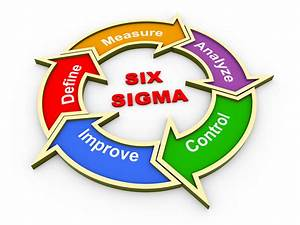 Six Sigma Tools Quality Tools To Improve Business