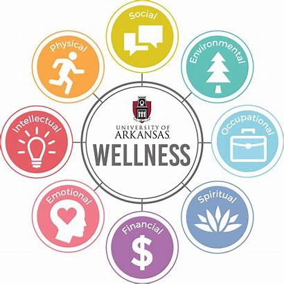 Wellness Clipart Uark Emotional Emotions Transparent Wheel