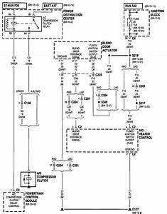 Unique 94 Jeep Grand Cherokee Stereo Wiring Diagram  With