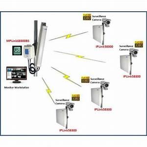 Pont Wifi Exterieur : kit liaison sans fil longue port e multi cameras haute performance ~ Teatrodelosmanantiales.com Idées de Décoration