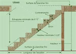 Giron D Un Escalier Définition by Les Escaliers Dans Une Maison