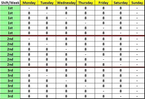 nursing schedule template nursing schedule template shatterlion info