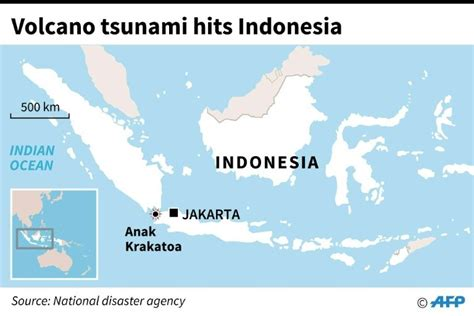 dead  volcano triggered tsunami hits indonesia