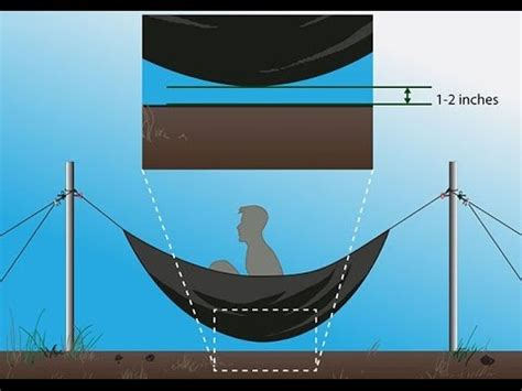 Hammock Cing Without Trees by Set Up A Hammock Without Trees How To