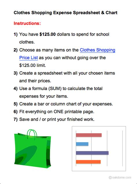 excel lesson plan expense budget  chart