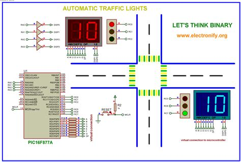 Automatic Traffic Light Using Picfa Microcontroller