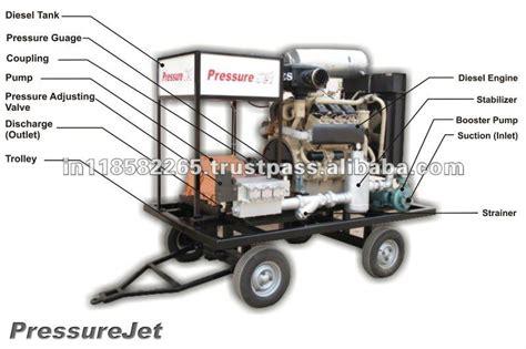 hydro blasting equipment buy hydro blasting equipment