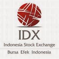 harcut saham galeri investasi bursa efek indonesia universitas malikussaleh