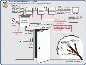 Uhppote Access Control Wiring Diagram Access Control Management Wiring Diagram