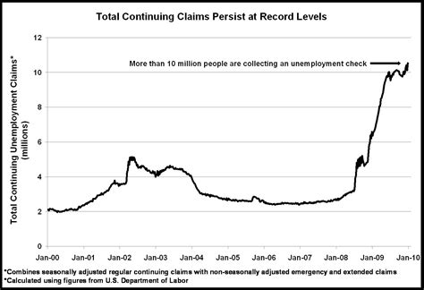 massachusetts unemployment phone number weekly