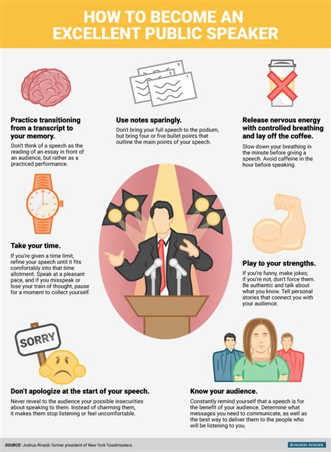 7 Tips For Becoming An Excellent Public Speaker  World