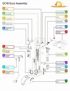 Dyson Dc40 Duct Assembly Parts Diagram