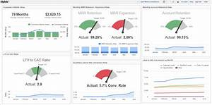 Financial Dashboard Examples What Is A Digital Dashboard Definition And Examples