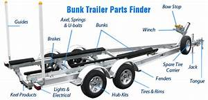 About The Boat Trailer  You Need To Know All About This