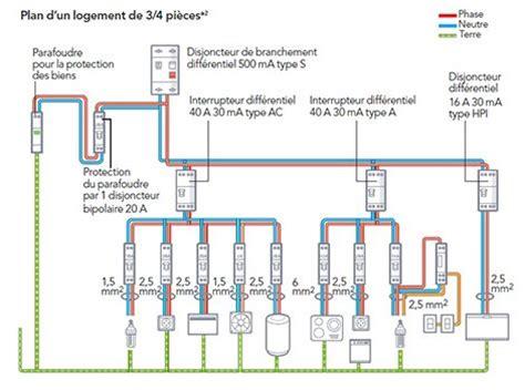 cablage cuisine les différents composants d 39 une installation électrique leroy merlin