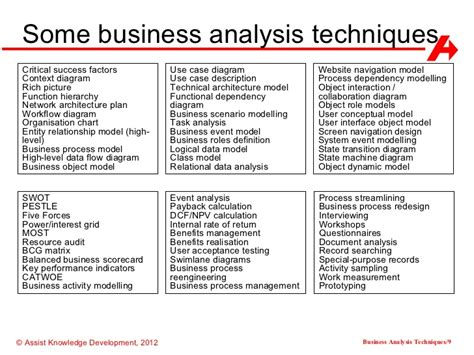 Analytical And Conceptual Skills Resume by Business Analysis Techniques