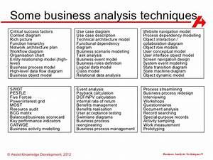 Process Flow Diagram Business Analyst