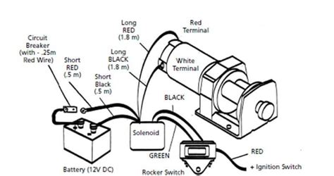Chion Atv Winch Wiring Diagram For by Bmx Atv Wiring Harness Best Place To Find Wiring And