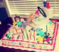 Cake Ideas  Part...