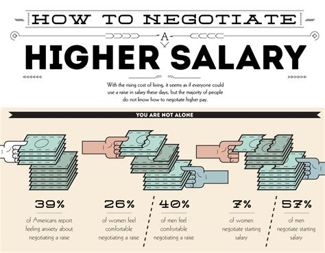 Huffington Post Article How To Win At Negotiating Your. Student Resume Letter. Birthday Invitation Templates Free. Sample Of Objective On Resume Template. Service Tax Invoice Format Free Download Template. Free Birth Announcement Template. Incident Report Template Pdf. Sample Job Offer Letters Template. Samples Of Scholarship Recommendation Letters Template