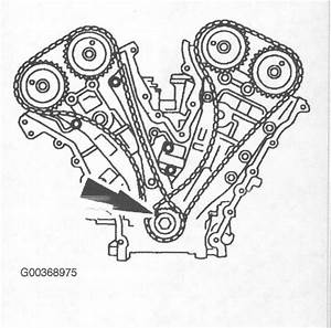 Does A 2000 Ford Taurus 3 0 Liter Has A Timing Belt Or