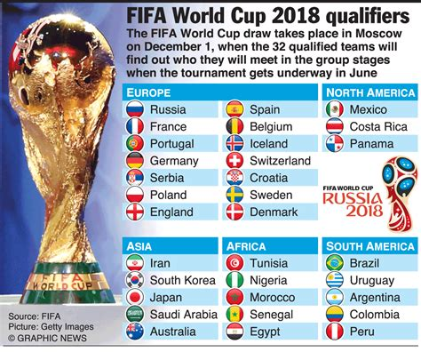 usa world cup qualifying table world cup 2018 south america qualifiers harmonydayfestival