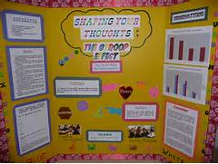 How Does Smell Affect Taste Science Project Apps Directories Winifred Gallagher Can The Color Of Your House Reduce Your Energy Footprint Do A Great Elementary Science Fair Project And Board Layout Science
