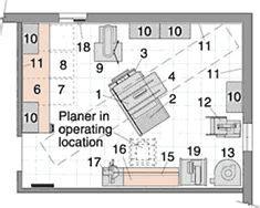 woodshop plans images workshop layout
