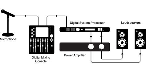 Speaker Wiring Configurations Diagram Database