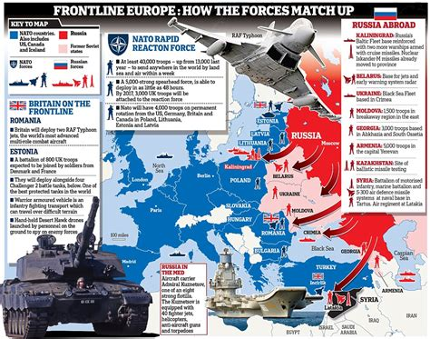 NATO deploys biggest show of force since Cold War against ...