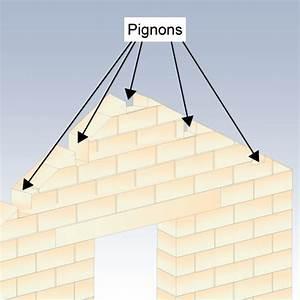 Comment construire un toit à 2 pentes pour abri de jardin