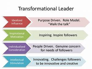 Transformational leadership for 1:1 learning