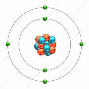 Carbon-12  Atomic Structure - Stock Image  5348