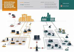 The Industrial Ethernet Book