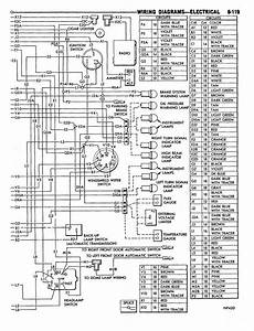 67 Charger 440 Wiring Diagram 70 Challenger Wiring Diagram Wiring Diagram