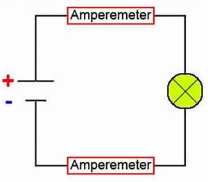 Amper Berechnen : stromst rke definition des elektrischen stroms und ~ Themetempest.com Abrechnung
