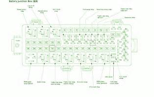 similiar ford f 250 fuse diagram keywords f250 ford superduty 4wd fuse box diagram 300x189 2008 f250 ford